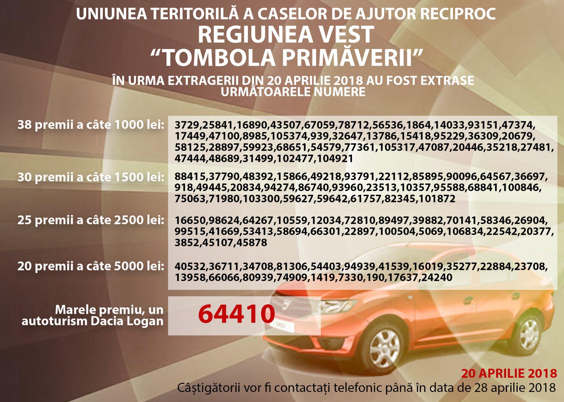 Tombola CAR 2018